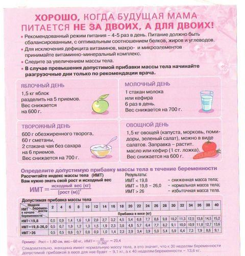 Рекомендации для беременных 3 триместр 4